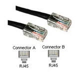 GE HO96273 14ft. Cat 5e Ethernet (RJ45) Pacth Cable
